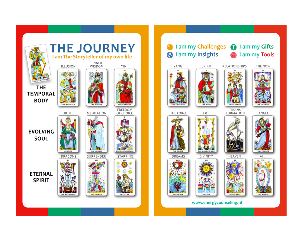 Nan Yar card game for personal development explanatory booklet e-book version